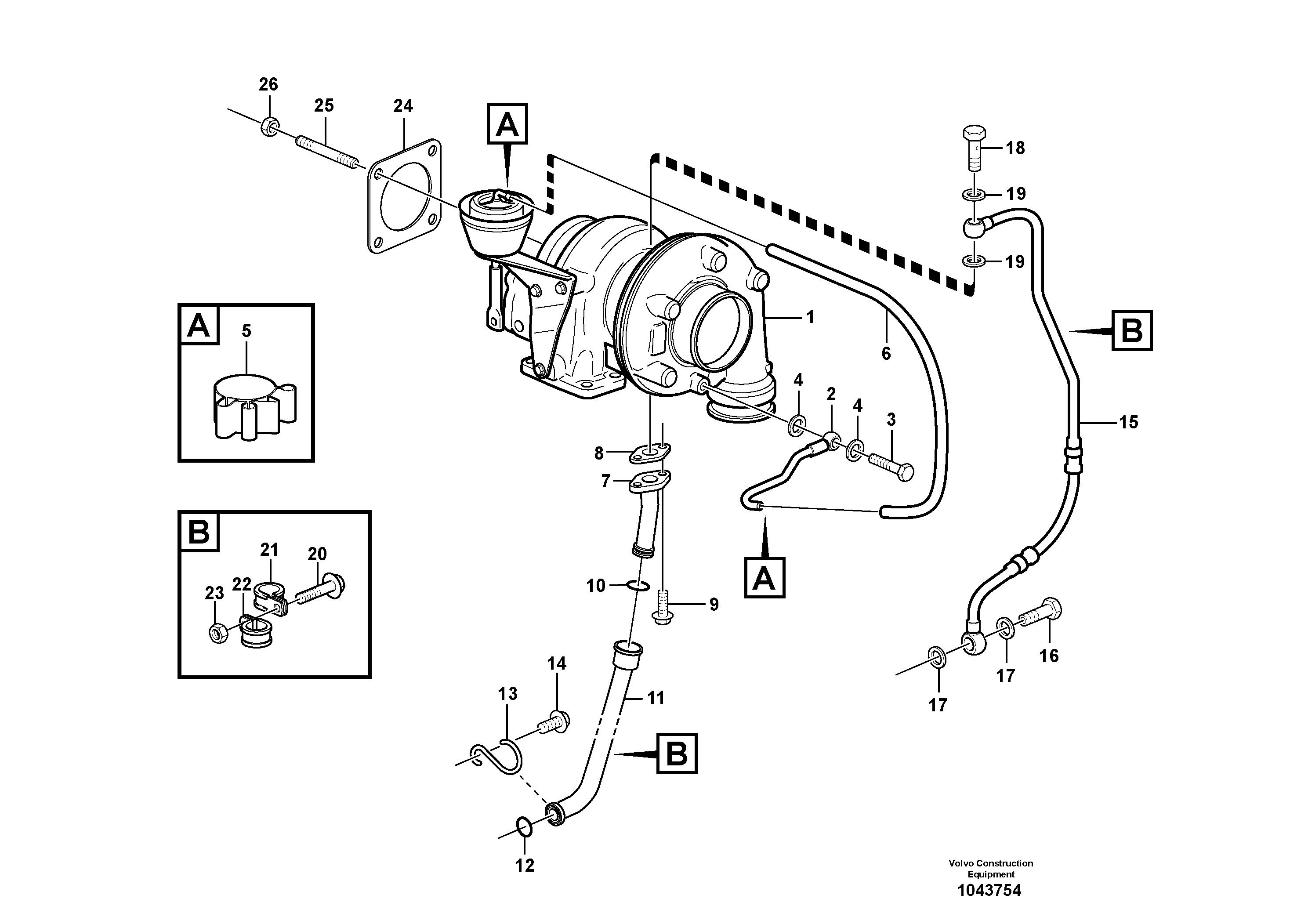 bekoloder-turbo