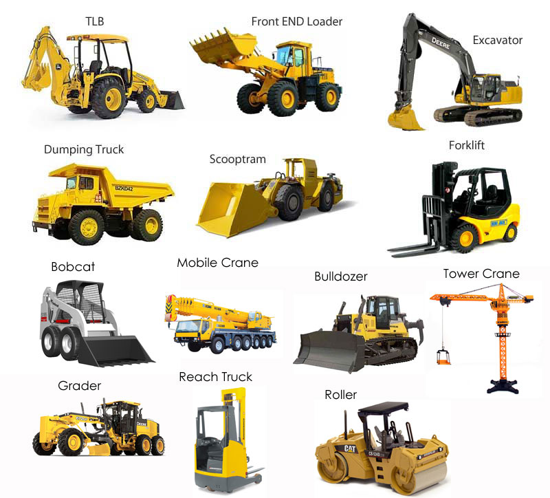 Küresel İş Makineleri Pazar Büyüklüğü